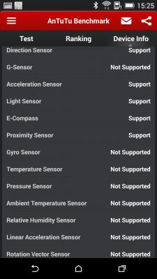 характеристики HTC ONE E8