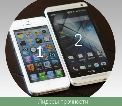 Самые прочные смартфоны 2014 года